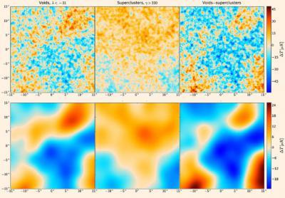 Ученые попытались найти доказательства существования темной энергии